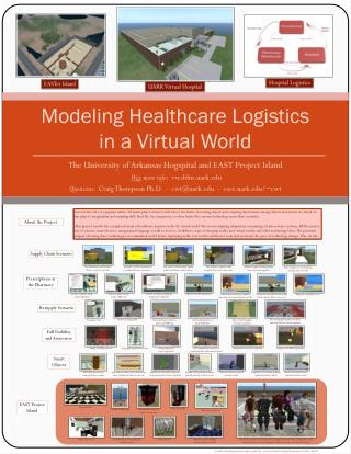 Modeling Healthcare  Logistics in a Virtual World