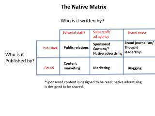 The Native Matrix
