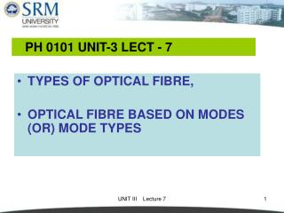 TYPES OF OPTICAL FIBRE,  OPTICAL FIBRE BASED ON MODES (OR) MODE TYPES