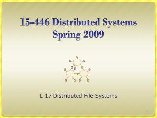 15-446 Distributed Systems Spring 2009