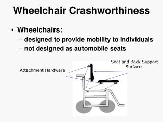 Wheelchair Crashworthiness