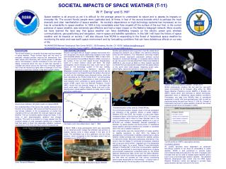 SOCIETAL IMPACTS OF SPACE WEATHER (T-11) W. F.  Denig 1  and S. Hill 2