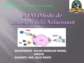 ATM (Modo de Transferencia  Asincrono )