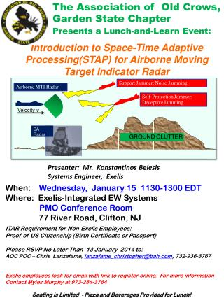 Introduction to Space-Time Adaptive Processing(STAP) for Airborne Moving Target Indicator Radar
