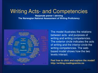 Writing Acts- and Competencies Nasjonale pr ver i skriving    The Norwegian National Assessment of Writing Proficiency
