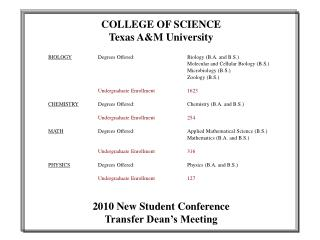 COLLEGE OF SCIENCE Texas A&M University 2010 New Student Conference  Transfer Dean's Meeting