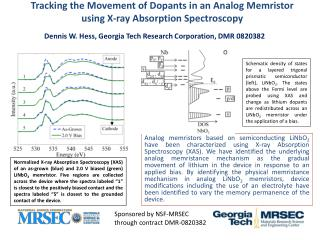 Tracking the Movement of Dopants in an Analog Memristor using X-ray Absorption Spectroscopy