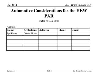Automotive Considerations for the HEW PAR