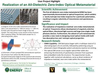 Realization of an All-Dielectric Zero-Index  O ptical  M etamaterial