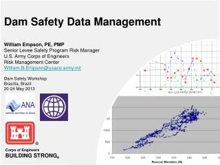 Dam Safety Data Management