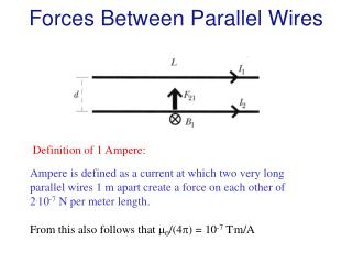Forces Between Parallel Wires