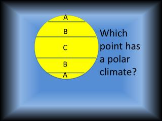 Which point has  a polar climate?