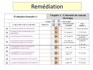 Remédiation