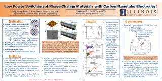 Low Power Switching of Phase-Change Materials with Carbon  Nanotube  Electrodes *