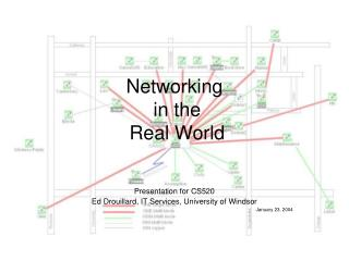Networking  in the  Real World