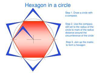 Hexagon in a circle