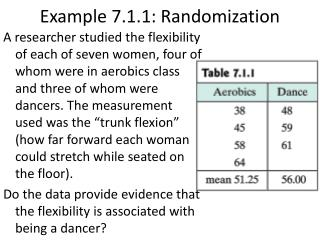 Example 7.1.1: Randomization