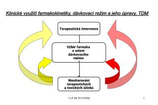 Terapeutick� intervence
