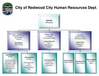 City of Redwood City Human Resources Dept .