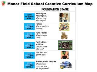 Manor Field School Creative Curriculum Map