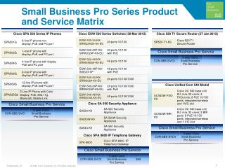 Small Business Pro Series Product and Service Matrix