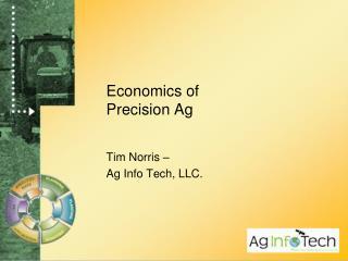 Economics of  Precision Ag