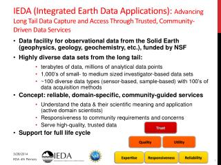 IEDA Data Services