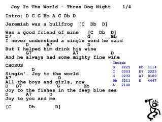 Joy To The World - Three Dog Night    1/4
