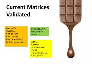 Current Matrices Validated