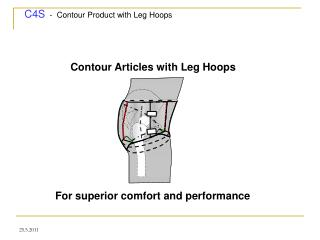 Contour Articles with Leg Hoops