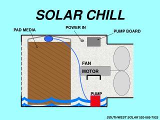 SOLAR CHILL