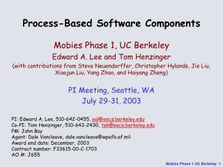 Process-Based Software Components