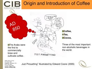 Origin and Introduction of Coffee