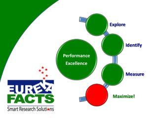 Proven Frameworks