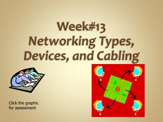 Week#13  Networking Types, Devices, and  Cabling