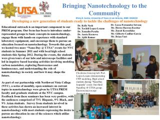 Bringing Nanotechnology to the Community