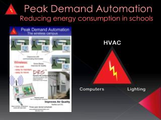 Peak Demand Automation