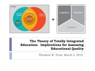 The Theory of Totally Integrated Education:  Implications for Assessing Educational Quality