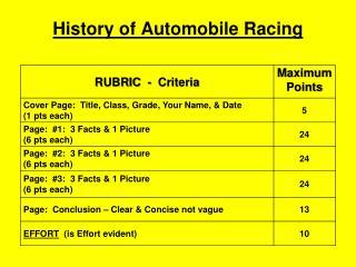 History of  Automobile Racing