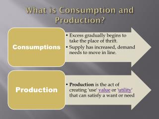 What is Consumption and Production?