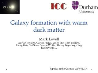 Galaxy formation with warm dark matter
