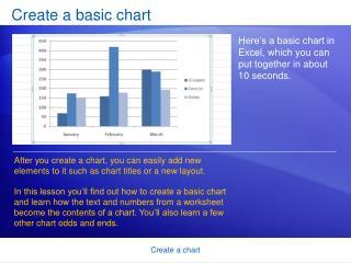 Create a basic chart