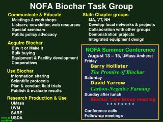 NOFA Biochar Task Group