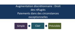 Augmentation discrétionnaire: Droit des réfugiés Paiements dans des circonstances exceptionnelles