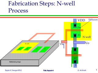 Fabrication Steps:  N-well  Process