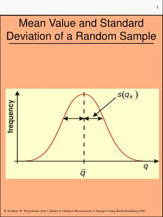 Mean Value and Standard Deviation of a Random Sample
