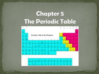 Chapter 5 The Periodic Table