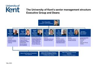 The University of Kent s senior management structure Executive Group and Deans