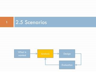 2.5 Scenarios