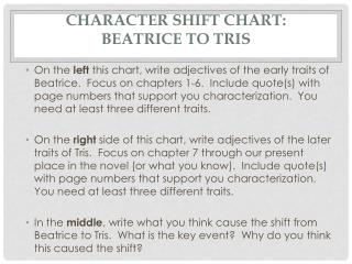 CHARACTER SHIFT CHART:  BEATRICE  TO TRIS